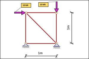 Metoda Równoważenia Węzłów